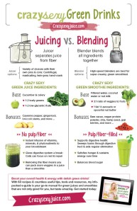smoothie_infographic-mindbodygreen